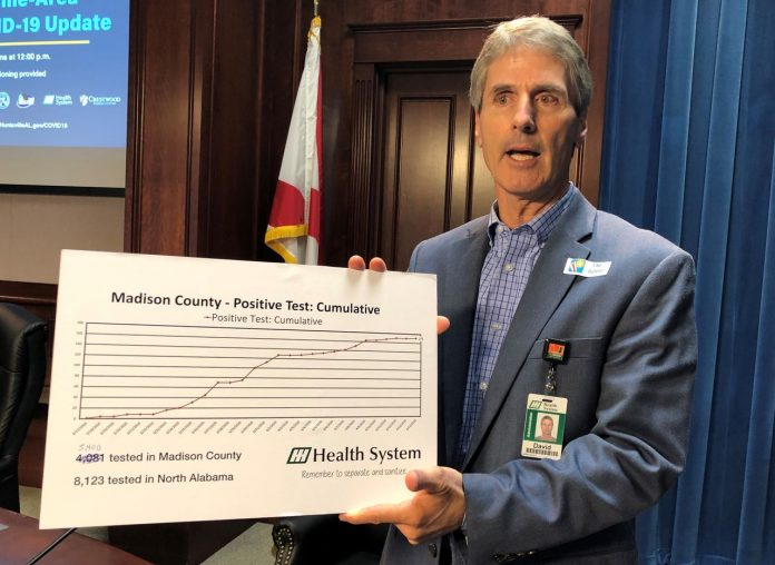 Alabama should require masks in public, says Huntsville Hospital CEO