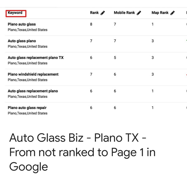 Auto glass company in Plano, TX, ranking results
