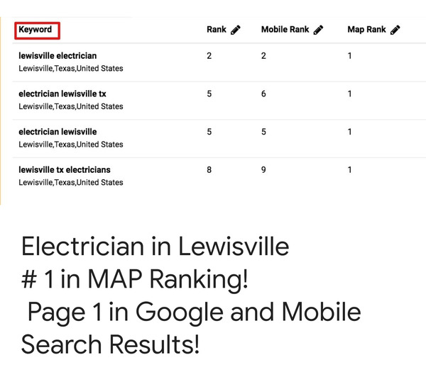 Electrician in Lewisville ranking results