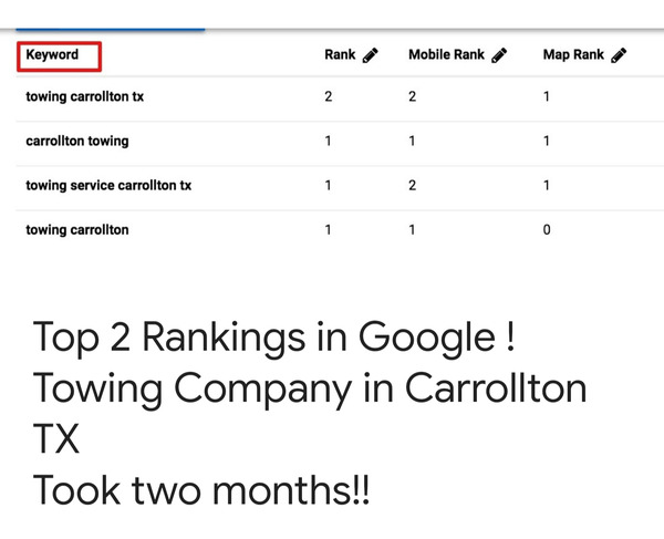Towing company in Carrollton, TX, ranking results