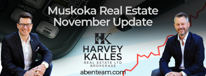 Record-breaking year in Muskoka real estate – Harvey Kalles Real Estate | Sponsored