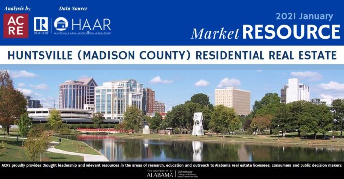 Huntsville-area home sales up 5.7% year-over-year in January